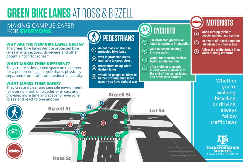 3067911-inline-i-1-the-first-glow-in-the-dark-bike-lane-in-the-us-is-in-texas
